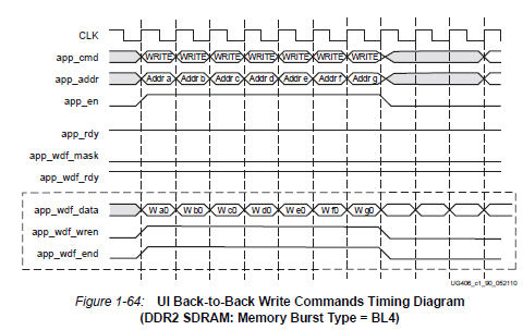 Ar 56855 mig virtex 6 ddr3 is it possible to send bc4 write the timing diagram above mimics loading the write data fifo in bl8 fashion but ignores the second word is it possible to load bc4 words in a truly ccuart Images