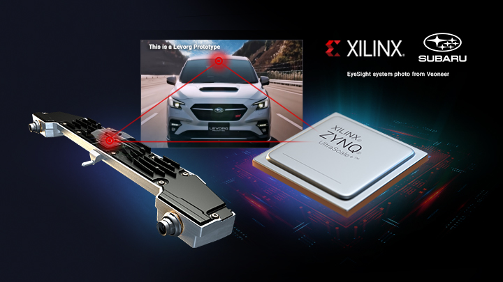 Subaru Selects Xilinx to Power New-Generation EyeSight System